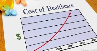 Determinants of the true cost of Healthcare